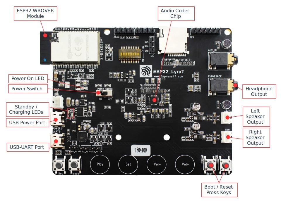ESP32-LyraT Development Board Overview