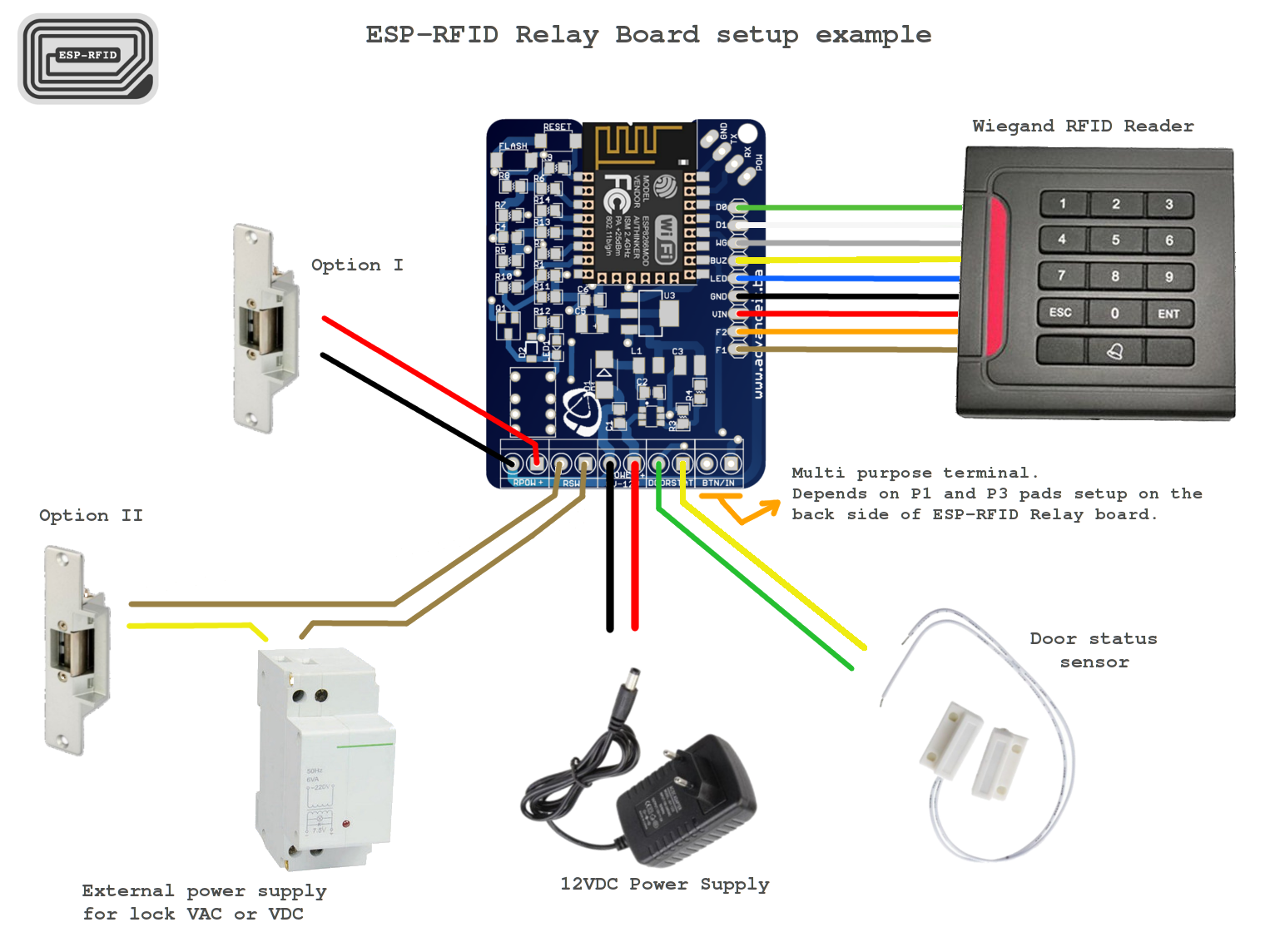 Magnificent Github Esprfid Esp Rfid Relay Board Wiring Cloud Hisonuggs Outletorg