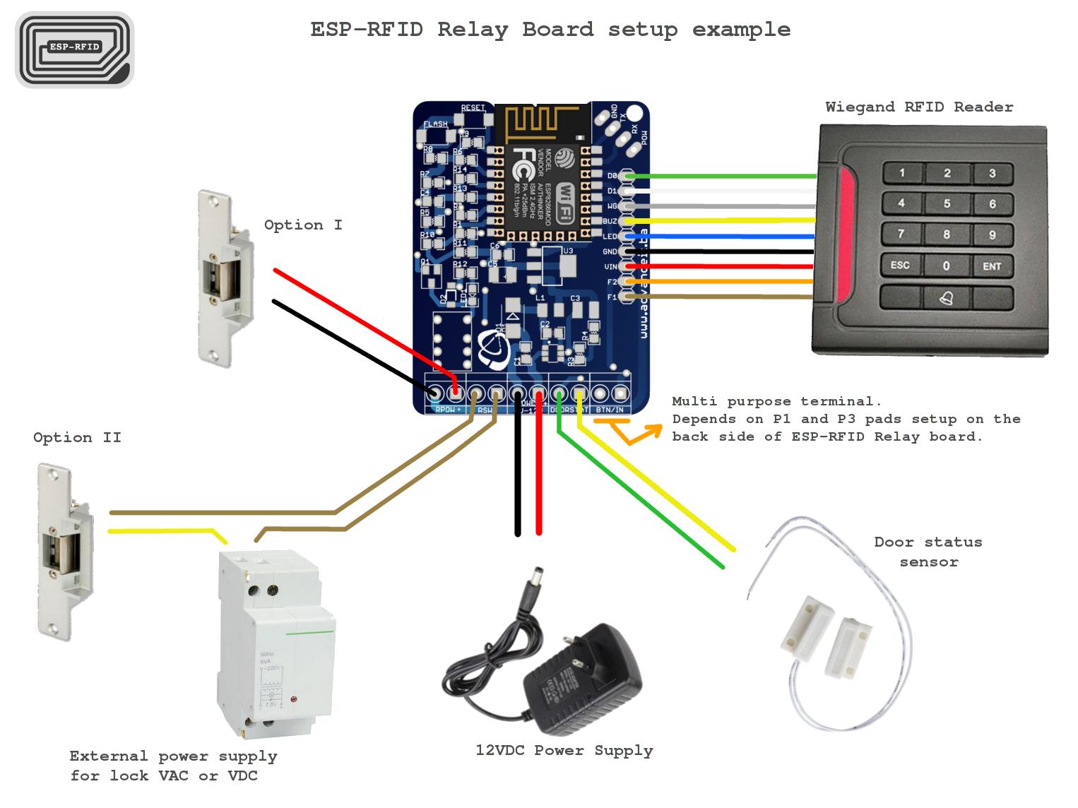 GitHub - esprfid/esp-rfid-relay-board