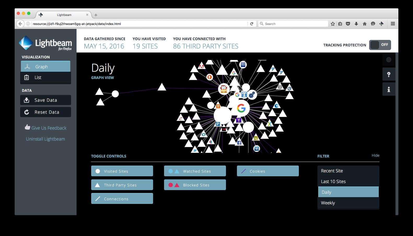 Lightbeam graph without proxy