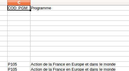 Code programme