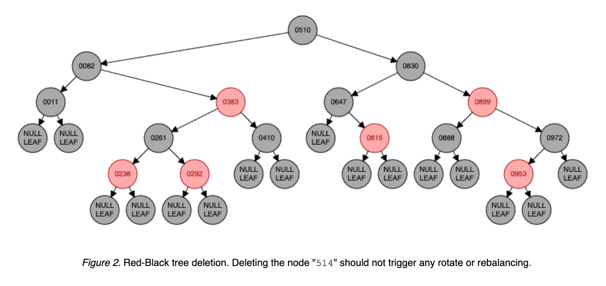 red-black-tree-02-delete-514.png