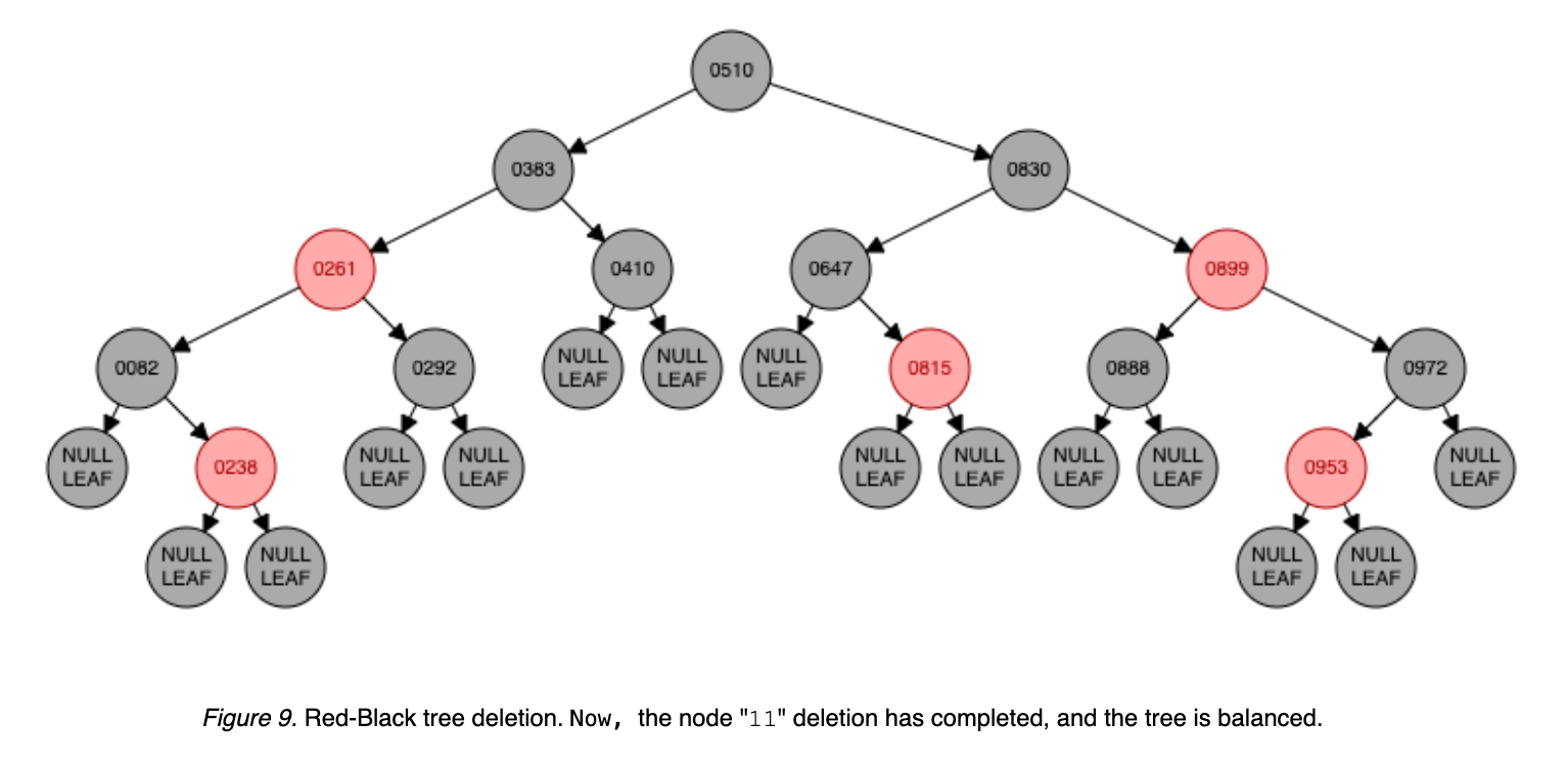 red-black-tree-09-delete-11.png