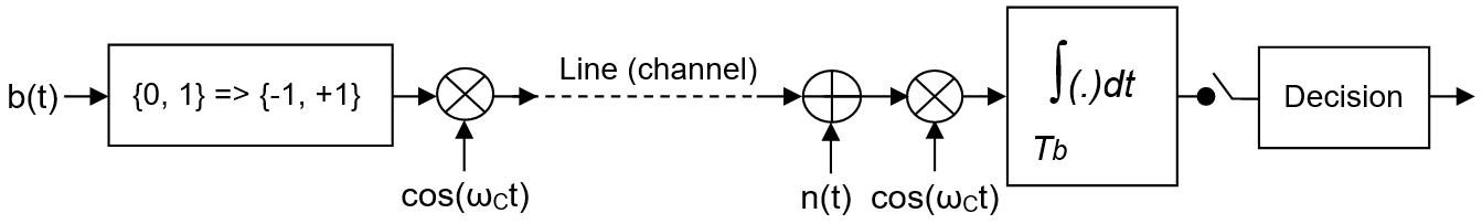bpsk_system