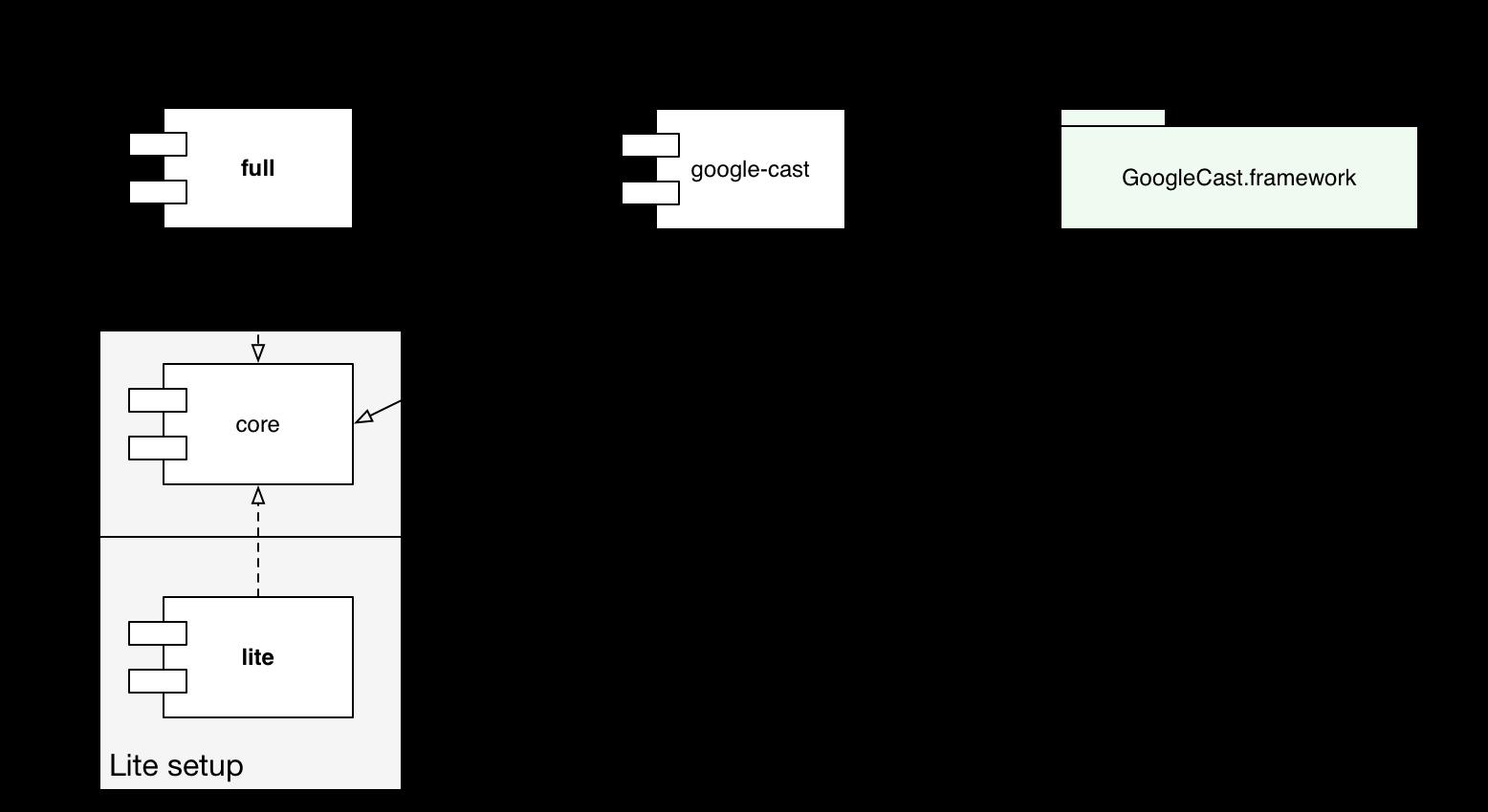 ios modules@2x