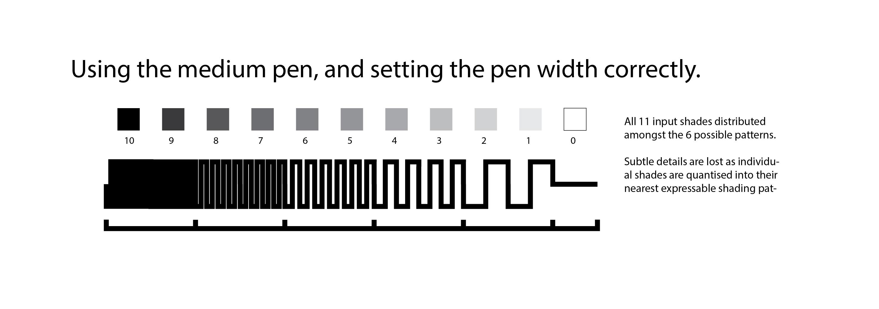 Pixel explanation - medium pen