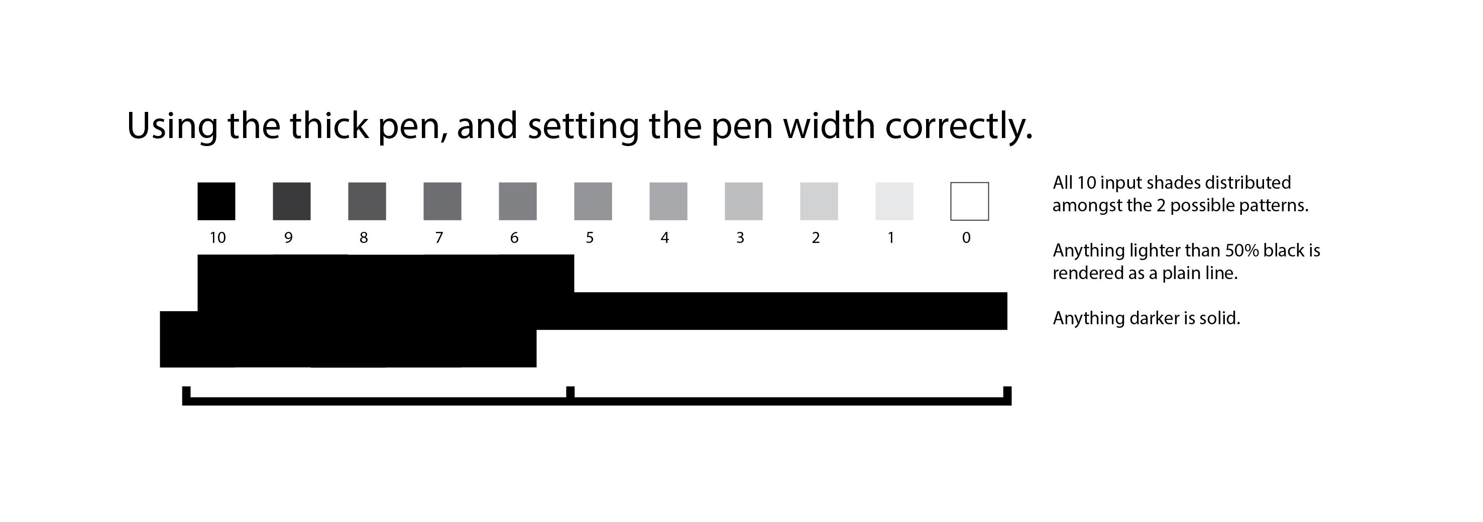 Pixel explanation - thick pen