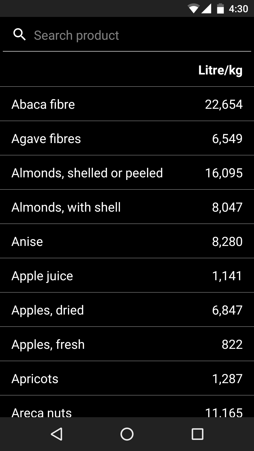 Water Footprint for Android