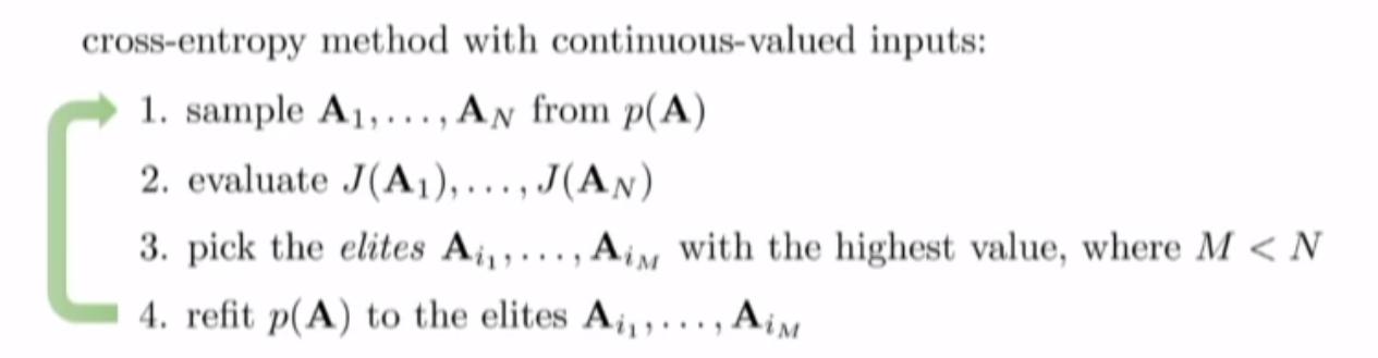 CEM算法