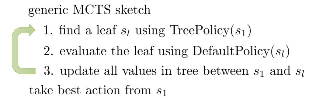 蒙特卡洛树搜索算法框架