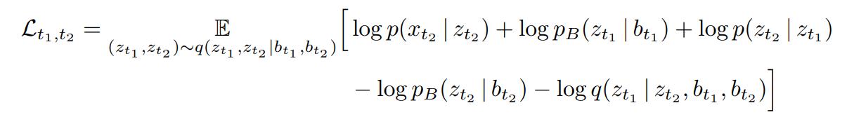 损失函数2