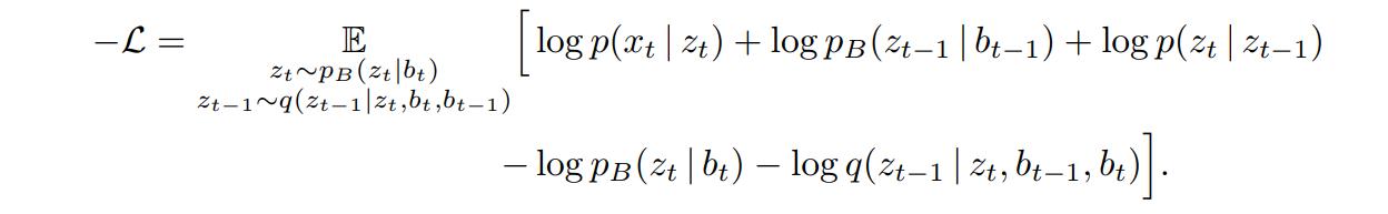 损失函数1