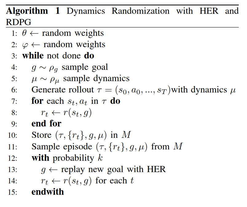 Dynamic Randomization RL Algorithm
