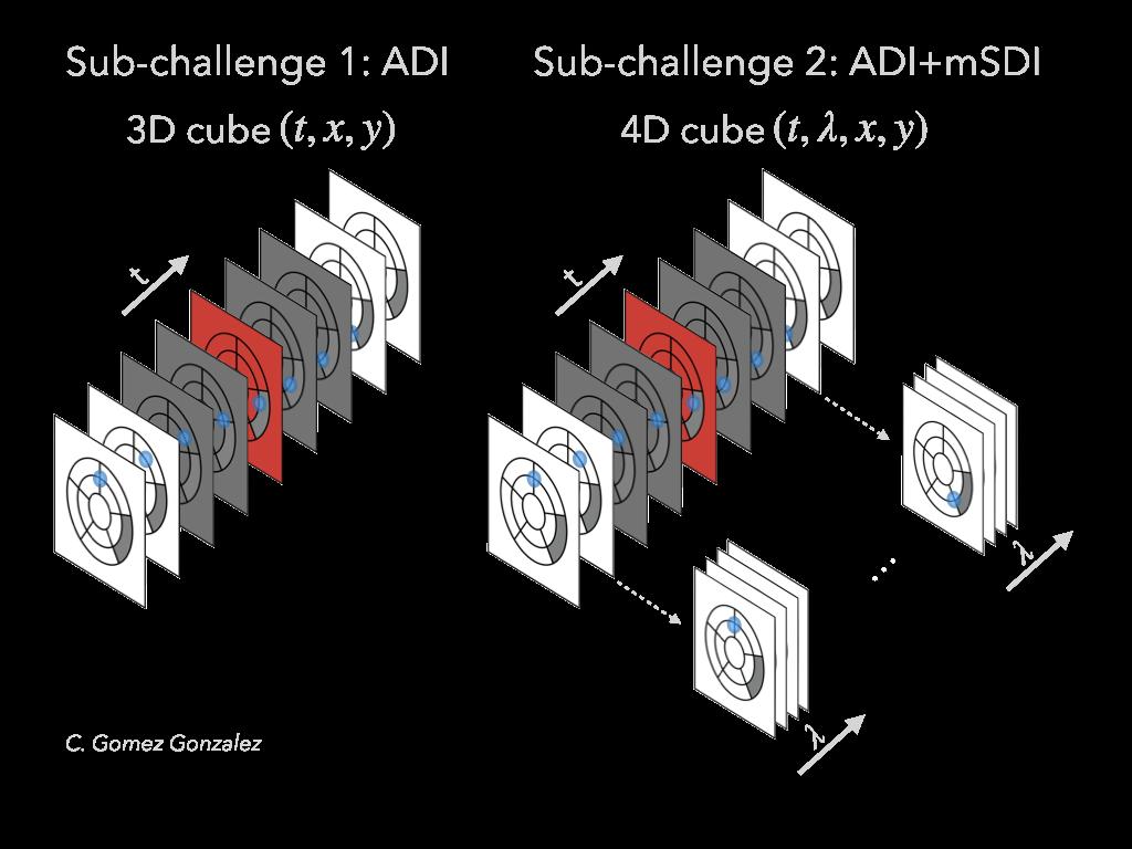 ADI_SDI