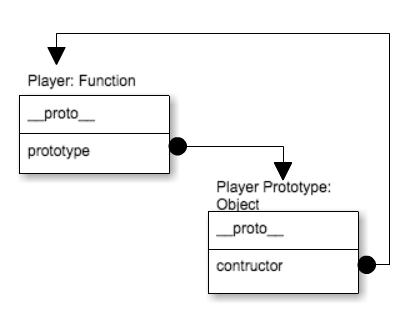 Prototype Image 01