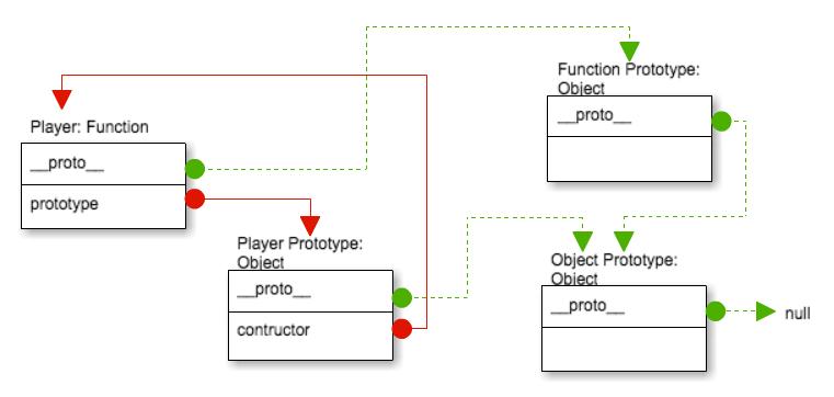 Prototype Image 02