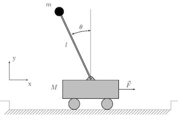 cart pole model