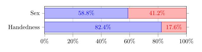 bar-percents-series-2