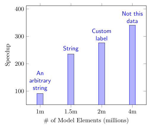 custom_labels