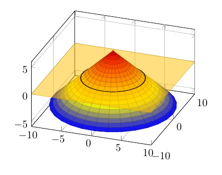 3d-cone_intersection+3d+pgf.lualatex