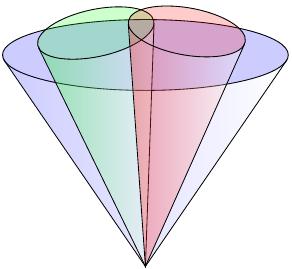 3d-physics-jet-cones+3d+physics