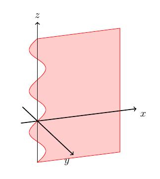 3d-plane-sine_wave