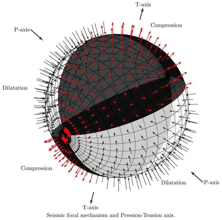 3d-seismic_focal_mechanism+3d+set+foreach+eng