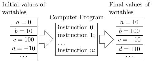 box_arrows+diagram