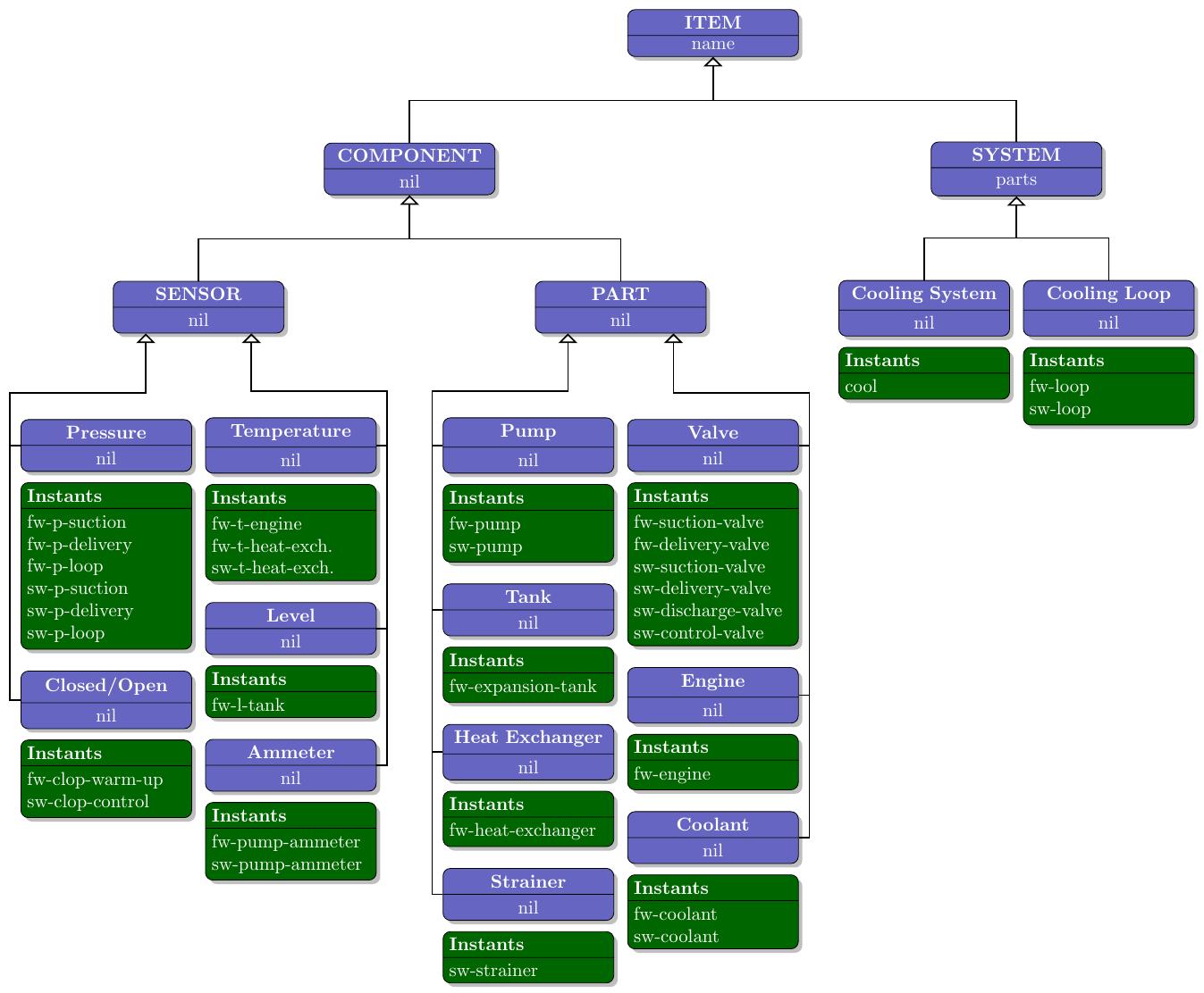 class_diagram+diagram