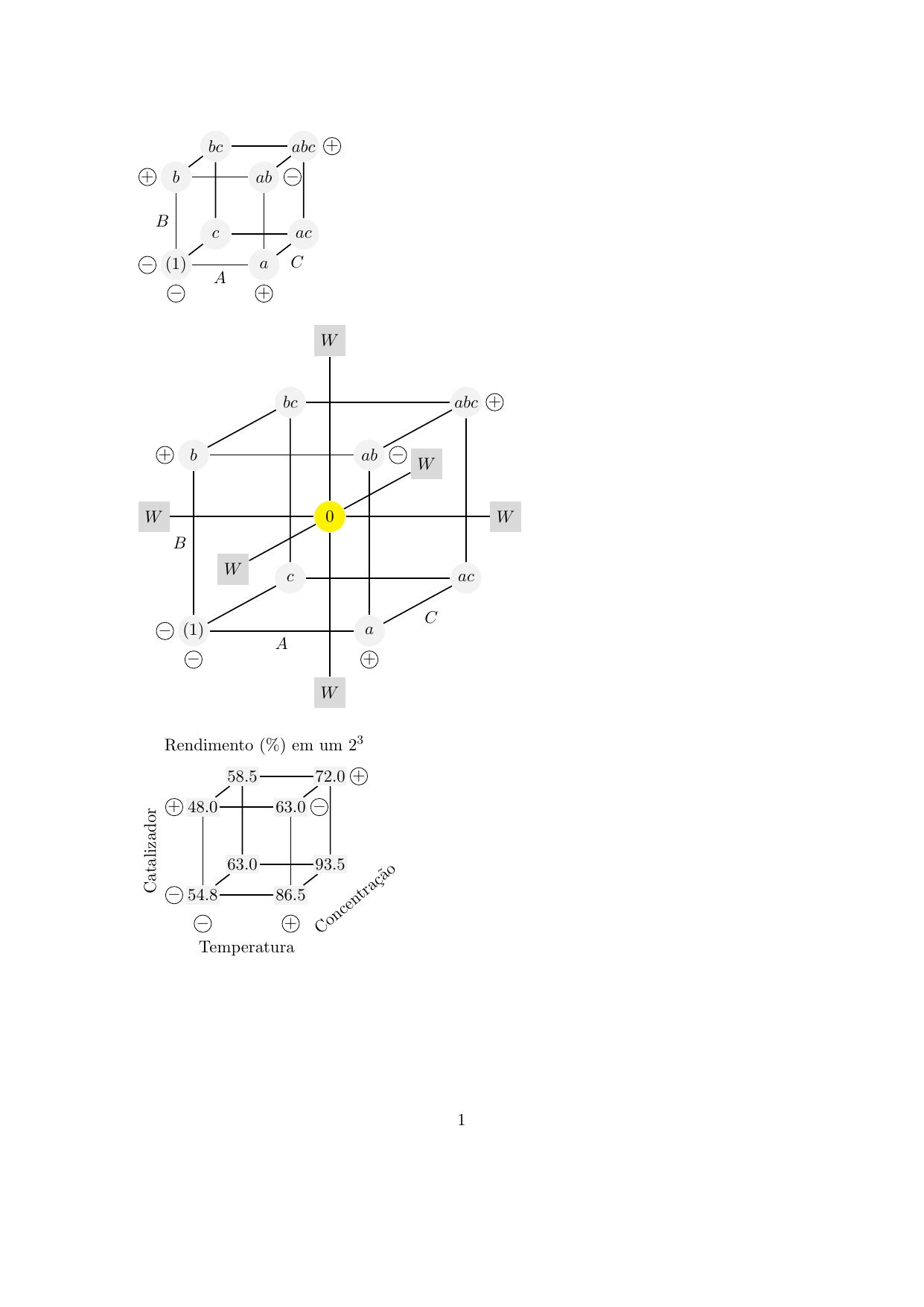 cubes_factorials+physics+3d