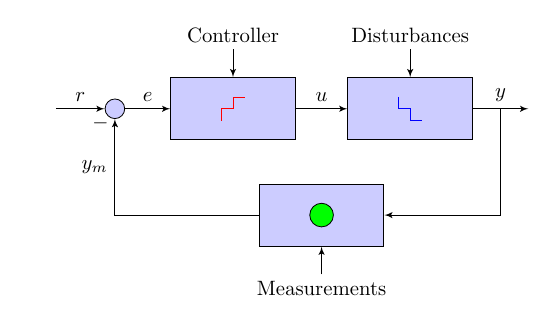 elem-add_tikz_symbols_to_block_arr+symbol+diagram+command+style