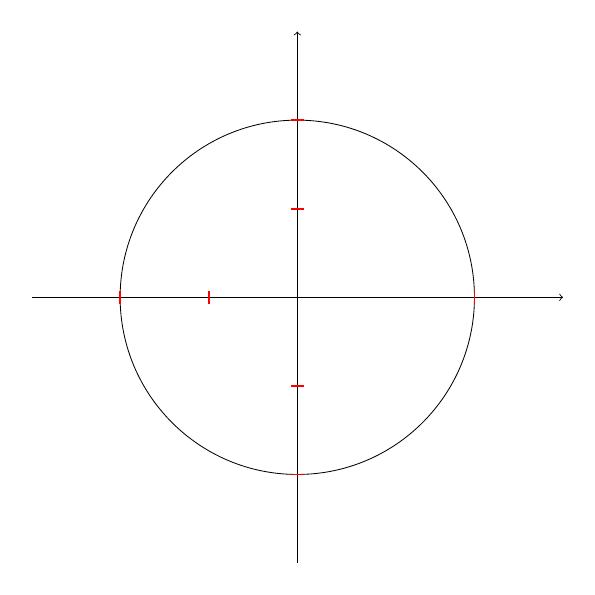 elem-circle_axes_ticks+elem+geometry+foreach