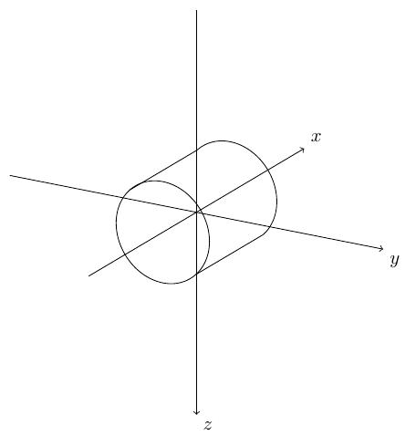 elem-cylinder+elem+3d+foreach+function