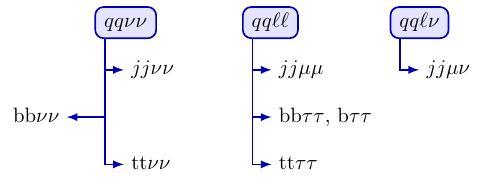 elem-physics-arrows_to_nodes+elem+phsyics