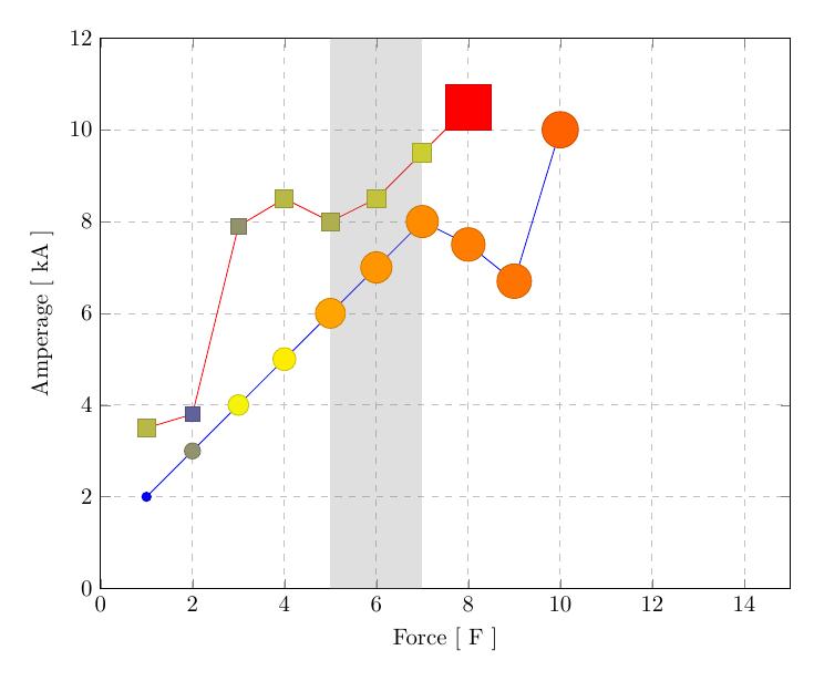 fileIO-plot_curves-read_data+fileio+plot+pgf