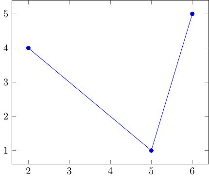 fileIO-simple_read_coordinates