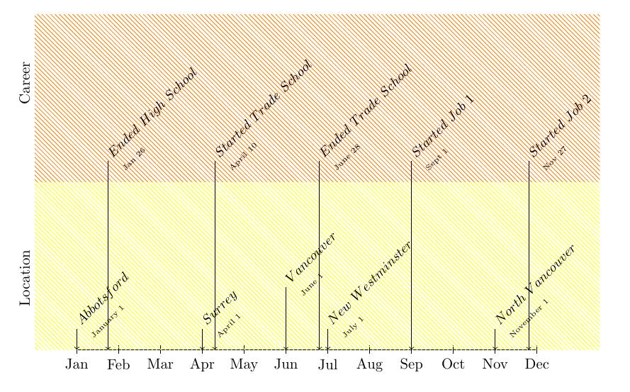 fileIO-time-read-data+timeline+fileio+pgf+foreach+text