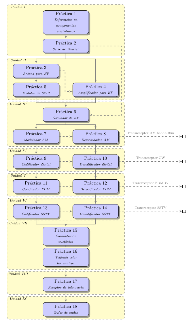 flow-labs_class+diagram+style+pgf+command