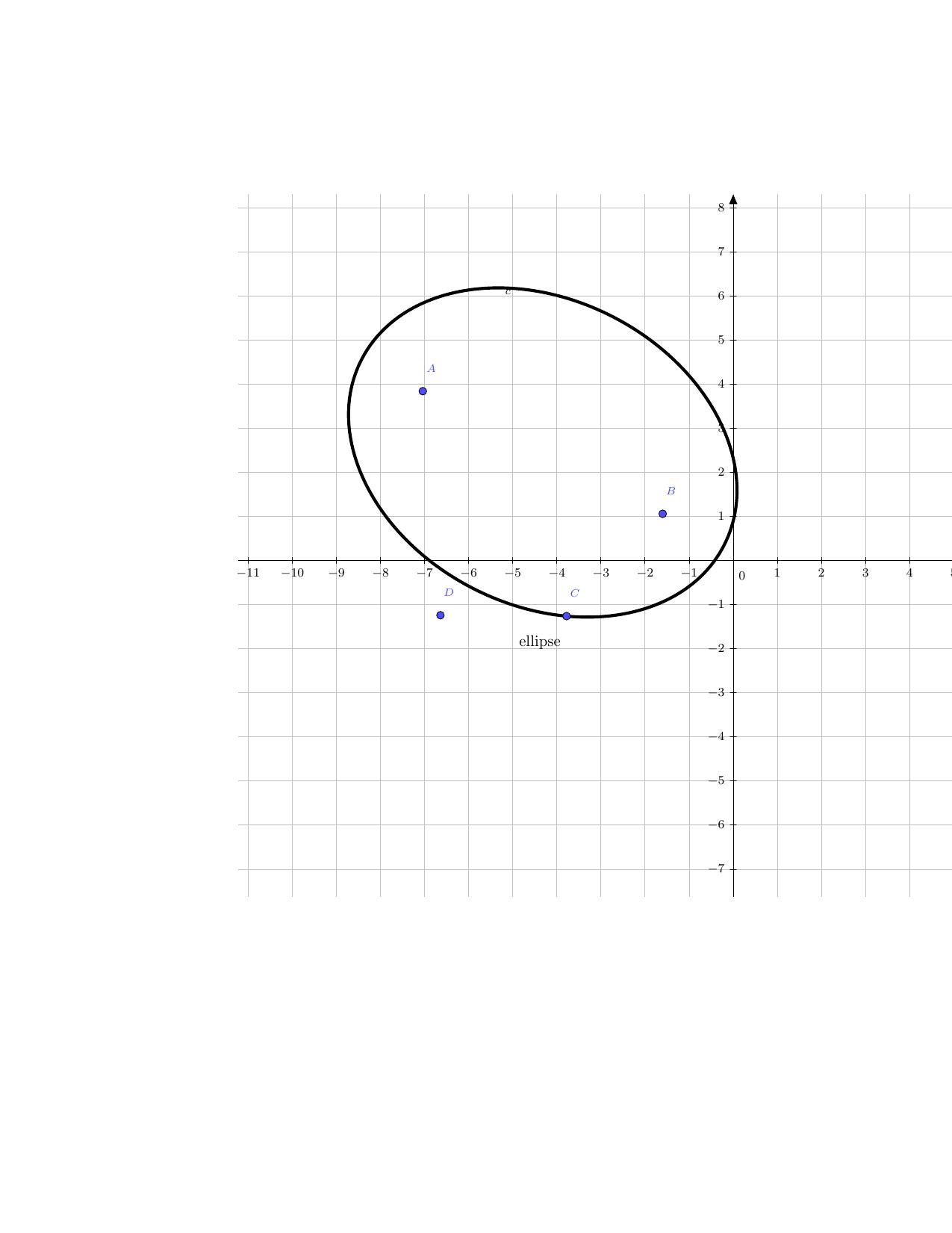 geom-ellipse_on_coords+geometry+pgf+def+script