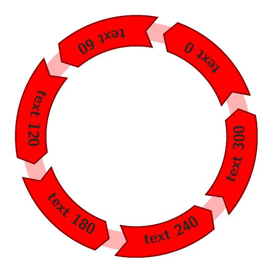 impact-circular_arrows+diagram+foreach