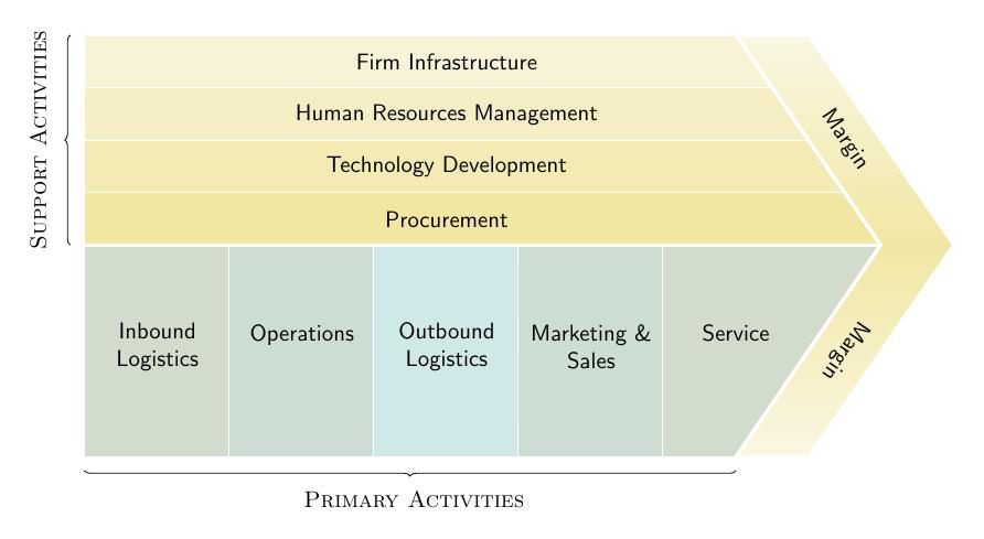 impact-technologies_arrow+matrix+set+command+matrix