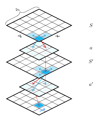 iso-planes_multiple_ocean+projection+style+scope+slant