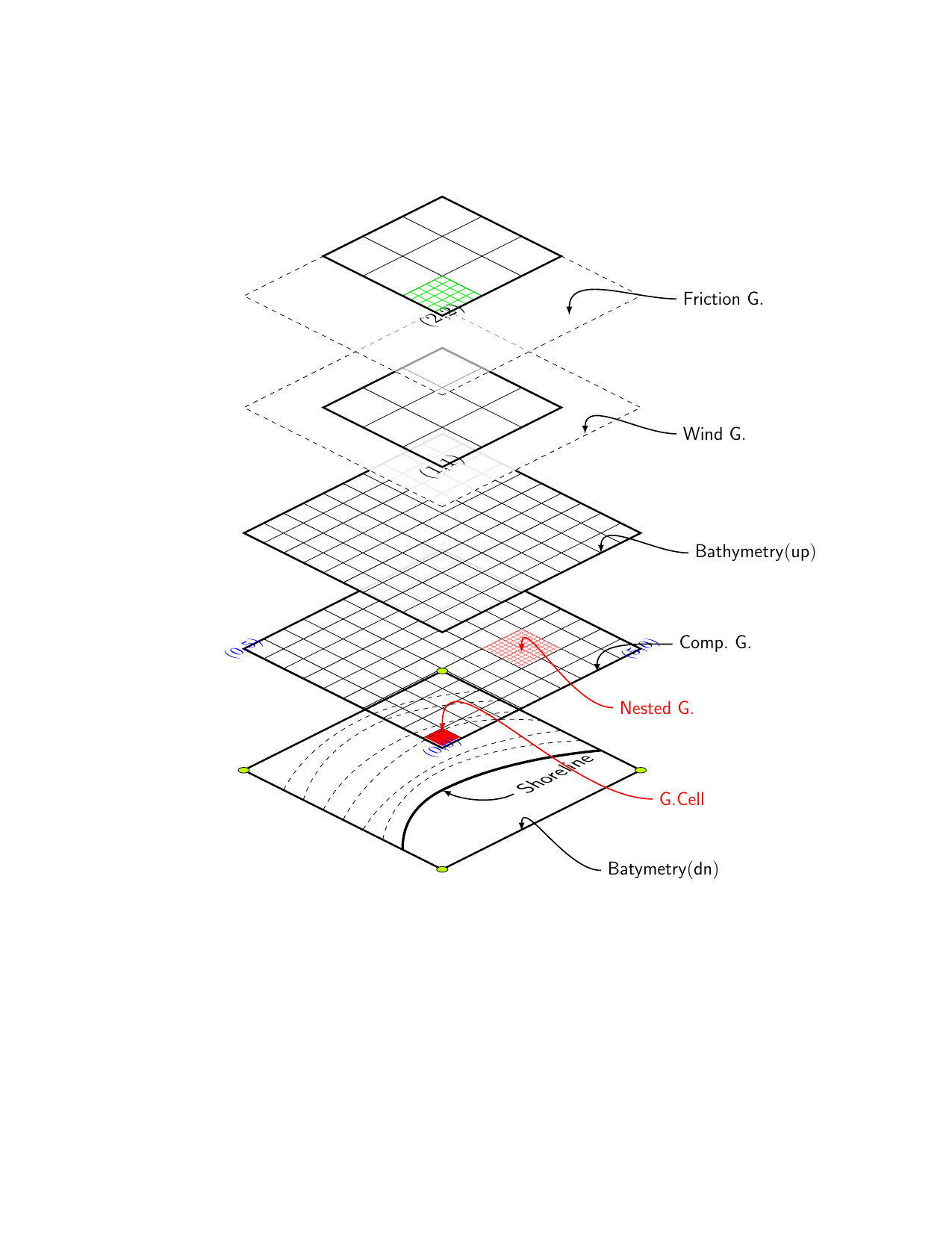 iso-swan_wave_model-iso-off