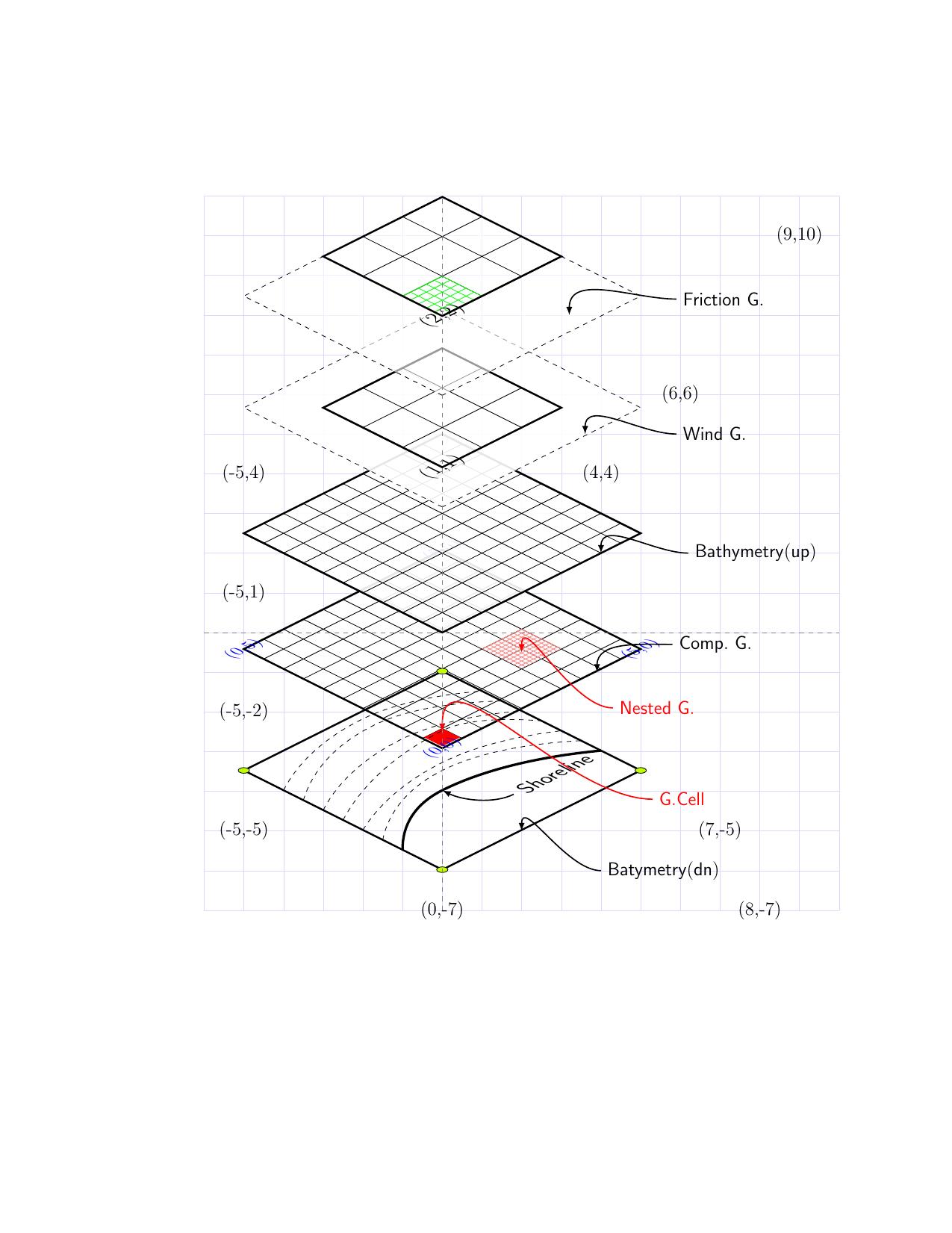 iso-swan_wave_model-iso-on