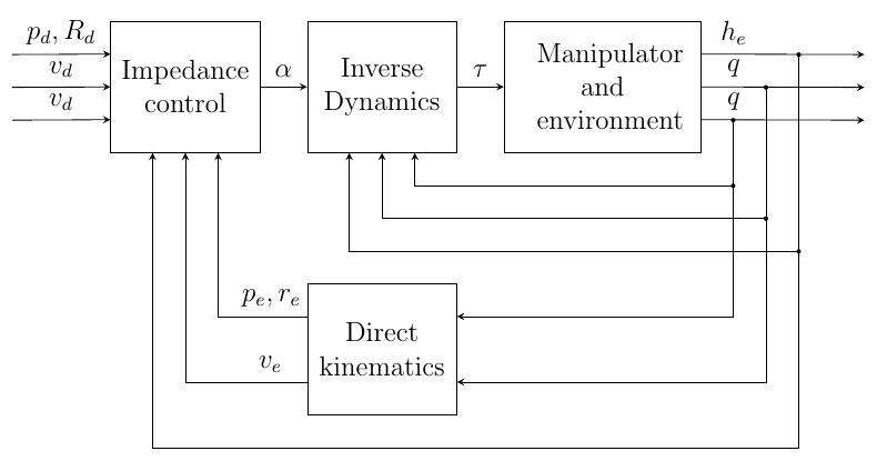 multiple_block_connections-101+diagram