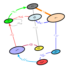 network-complex-networks