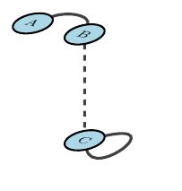 network-multilayer