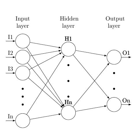 nn-04_auto_net+neuralnet+matrix+style+foreach