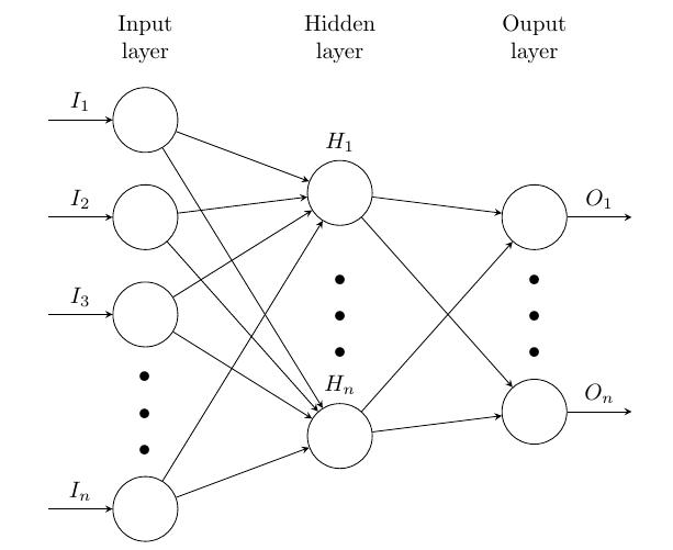 nn-05_auto_net_arr+neuralnet+style+foreach+learn