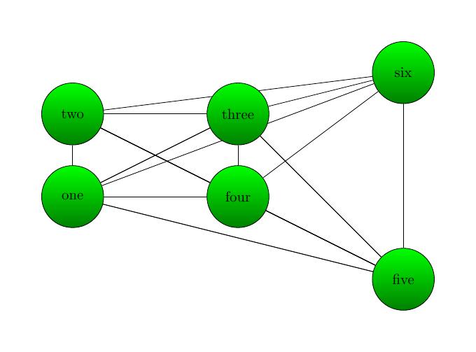 nn-09_manual_net+neuralnet+foreach+scope